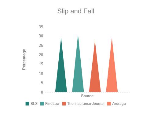 [cml_media_alt id='2786']Slip and Fall resize[/cml_media_alt]